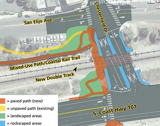 Encinitas Road Diagram 2